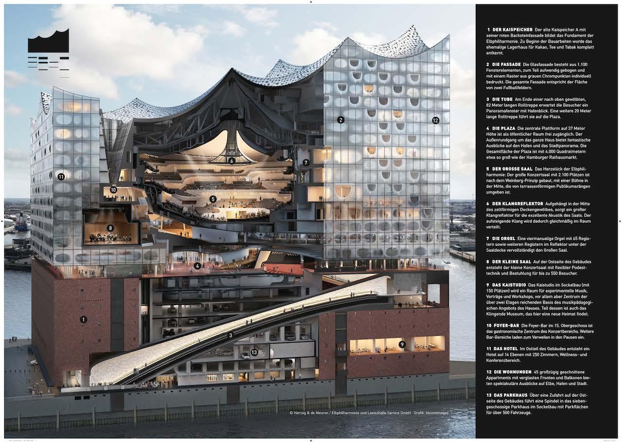 Hafengeburtstag Hamburg Vier Tage Volles Programm Mit